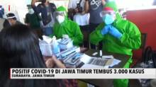 Pasien Positif COVID-19 di Jawa Timur Melonjak hingga 3.000 Kasus