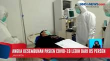 Angka Kesembuhan Pasien Covid-19 di Jakarta Terus Meningkat