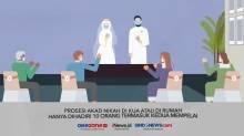 Protokol Kesehatan Acara Pernikahan yang Harus Diterapkan Saat Pandemi