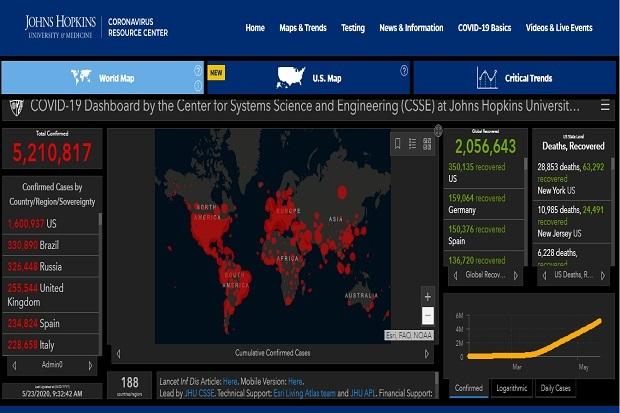 Salip Rusia, Kasus Covid-19 Brasil Terbanyak ke-2 di Dunia