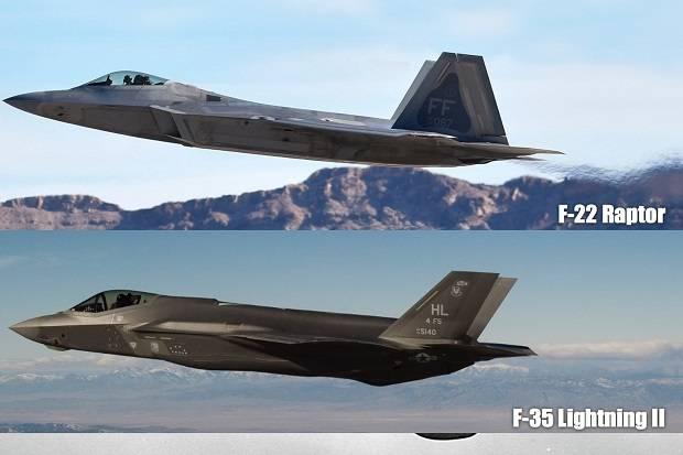 Turki Juga Tes S-400 Rusia terhadap Jet Siluman F-35 dan F-22 AS