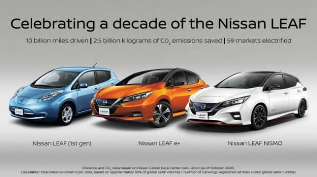 Mobil Listrik Nissan Leaf Telah Berhasil Terjual 500.000 Unit