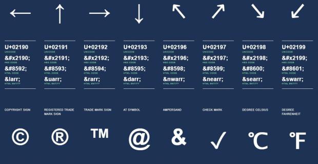MIMDAN Upaya Serius Dorong Aksara Nusantara dalam Bentuk Unicode